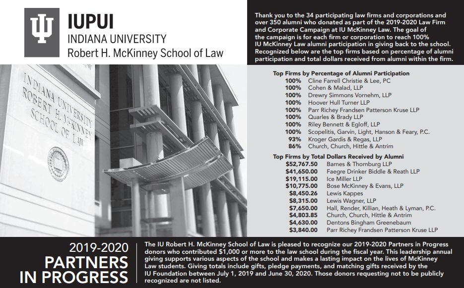 RBE Reached 100% Participation in the Indiana University Robert H. McKinney School of Law 2019-2020 Law Firm and Corporate Campaign